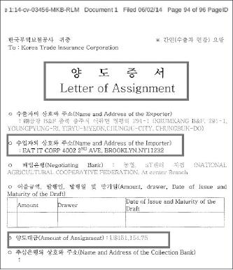 ▲ 한국무역보험공사 -금강 B&F간 수출신용보증채권 양도증서