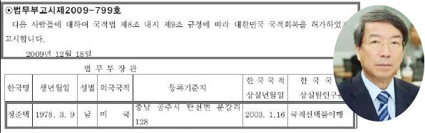 ▲(원안)정운찬 전 서울대 총장. 2009년 12월 18일자 대한민국정부 관보 -정준택 국적회복허가 고시