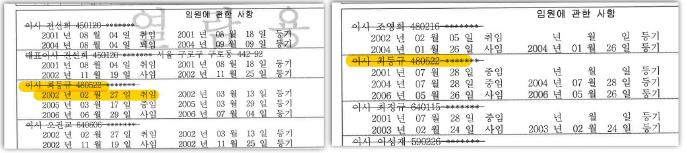 ▲(왼쪽)  대보정보통신 등기부 -최등규씨는 2002년 2월 27일 이사로 등재됐다. ▲ 대보건설 등기부 - 최등규씨는 2001년 7월부터 2006년 5월까지 대보건설 이사를 역임했다.