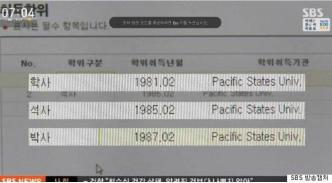 ▲ 한국연구자정보시스템에 등록된 최순실의 학위