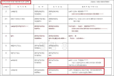 ▲ 강호동 씨는 평창땅 투기의혹이 보도되자 용산리 산 278번지를 이듬해인 2012년 4월 23일 아산사회복지재단에 무상기증한 것으로 밝혀졌다.