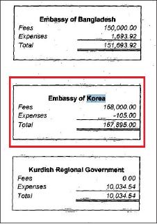 ▲ BGR 2016년 5월-10월  한국지급내역