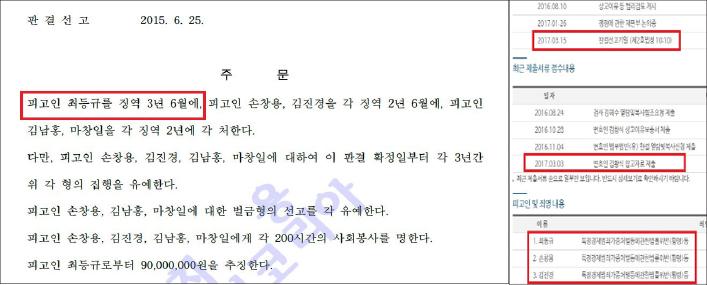 서울중앙지방법원,-최등규회장-징역-3년6월-실형판결문