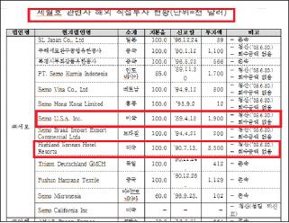 ▲한국정부 금융감독당국이 세월호참사직후 언론에 배포한 세모그룹 해외투자현황