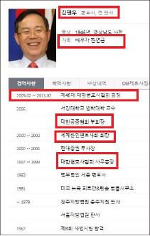 ▲ 네이버 검색에 게재된 김평우변호사 약력
