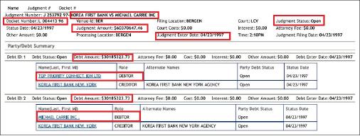 ▲ 제일은행이 박만규-박휘자부부에게 3천여만달러 채무확정판결을 받았다는 뉴저지법원 판결등록내역