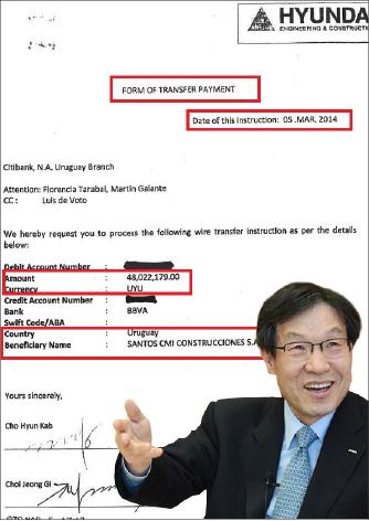 ▲ 포스코측은 현대건설이 2014년 3월 5일 우루과이 산토스CMI 계좌로 계약금 10%를 입금했다며 계약주체가 에콰도르산토스나 포스코가 아니라고 주장했다.  오른쪽은 권오준 포스코회장.