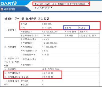 ▲ 사조동아원, 2017년 10월31일 공시 - 고도 대표자가 이건훈으로 기재돼 있다.