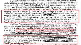 ▲ 김일영박사측은 가주마켓측의 채무가 2015년 6월 현재 담보채무 3600만달러, 무담보채무 250만달러등 3850만달러에 달했다고 밝히고 돈을 빌려주며 부동산에 담보를 설정할 수 없었기 때문에 채권자가 대여금의 건물의 지분으로 전환할 수 있는 권리를 얻었다고 밝혔다.