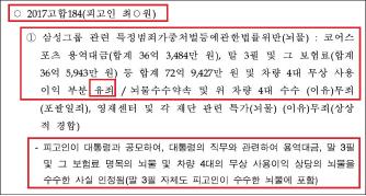 ▲ 최순실 1심, 승마지원 73억원상당 전액 뇌물유죄