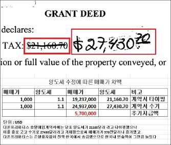 ▲ 다온프로퍼티스가 계약서의 양도세를 수정함으로써 매입가가 당초 1923만달러에서 2493만달러로 무려 570만달러나 증가했다.