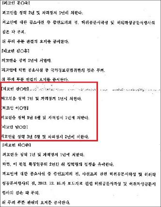 ▲'국정원댓글수사' 방해사건 판결문