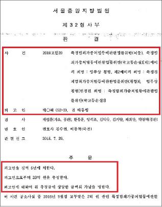 ▲ 박근혜전대통령 특활비수수사건 판결문