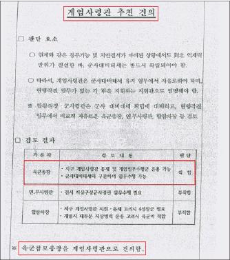 ▲ 기무사작성 대비계획 세부자료