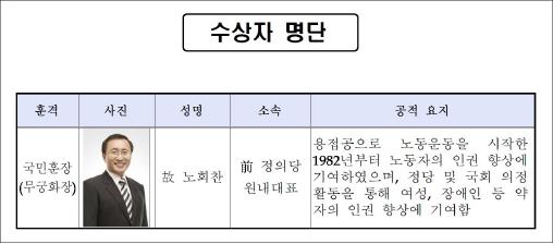 ▲ 노회찬 공적심사위원회 구성
