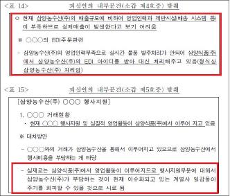 ▲ 2014년 3월 3일 한국공정위의 삼양식품 부당지원행위 제재의결서