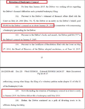 ▲ 비비큐미국법인은 2016년 5월 파산신청을 했지만 2015년 1월 파산전문변호사를 고용한 것으로 드러났고, 파산신청때까지 최소 1년6개월간 자산을 빼돌렸다고 파산관재인은 밝혔다.