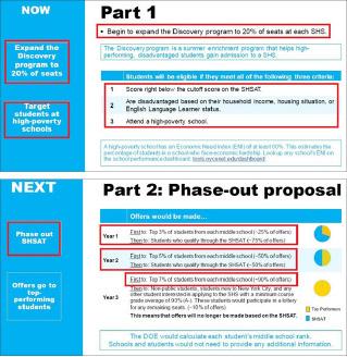 ▲ 디스커버리프로그램 1단계와 2단계