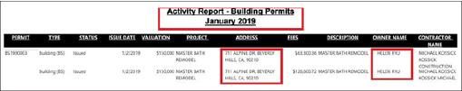 ▲ 비버리힐스시공개 2019년 1월 건축허가내역 - 711 노스 알파인 드라이브 주택의 소유주는 헬렌 류로 기재돼 있다.