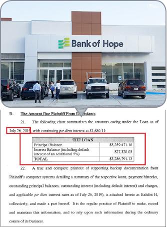 ▲ 뱅크오브호프는 이스트브로드웨이몰이 지난해 5월 디폴트된뒤 간간이 돈을 갚아오다 지난 7월 중순 파산보호를 신청했으며, 7월말 현재 미상환액이 528만여달러에 달한다고 밝혔다.