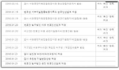 ▲ 최두영 체포-수감