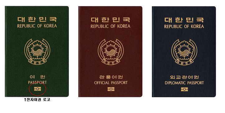 대한민국 여권