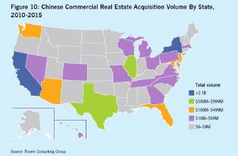 ▲ 2010년-2015년 중국인 각주별 상업용부동산 매입현황