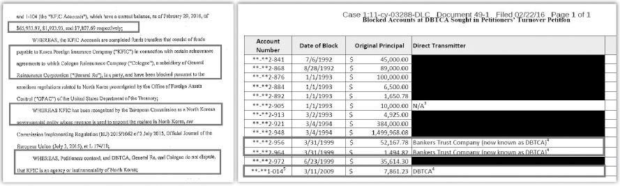 ▲(왼쪽) 도이치뱅크가 테러희생자유족들에게 북한계좌 동결자금 약7만5천달러를 돌려준다는 2016년 5월 2일 연방법원 명령문 ▲ 도이치뱅크 북한계좌동결현황 - 모두 13건이며 이중 2956, 2964, 1104로 끝나는 3개계좌의 잔액 7만5천달러가 이번에 우선적으로 원고측에 지급된다.
