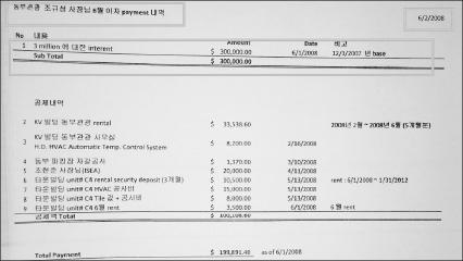 ▲ 조규성사장이 다니엘 리측에 빌려준 3백만달러에 대해 6개월이자로 원금의 10%인 30만달러가 지급됐다는 지급내역서