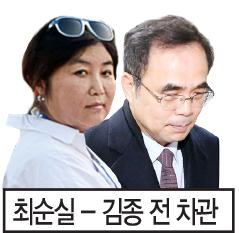 최순실-김종
