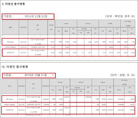 ▲ (위) 포스코건설 2014년치 사업보고서, (아래)포스코건설 2013년치 사업보고서