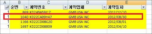 ▲ 방위사업청이 공개한 2012년 외자조달 사업내용, GMB USA와 4건의 계약을 체결했으며 이중 8월 30일자 계약이 고속상륙정 APU예비장비 2대 계약이다.