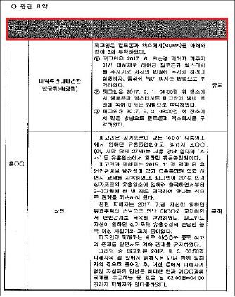 ▲ 서울중앙지방법원 마약콜라살인사건설명자료, [첫번째 란은 피고인이름, 두번째 란은 죄명, 세번째 란은 공소사실요지, 네번째 란은 선고결과 임]