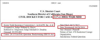 ▲ 한국무역보험공사 소송내역 - 2017년 4월 21일 소송을 제기했으나 지난 4월 24일로 원고패소판결로 종결됐다.