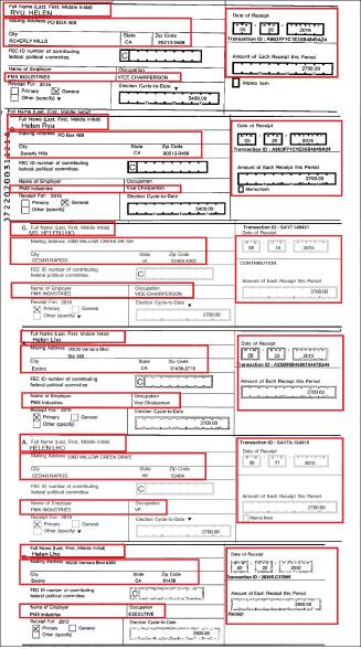▲류진회장의 부인 헬렌 노씨의 정치자금 기부내역 - 자신이 풍산의 미국자회사 PMX인더스트리스의 부사장이라고 기재했고, 주소는 사서함 번호를 기재, 베버리힐스 저택 소유사실을 숨겼다.