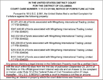 ▲ 워싱턴DC연방법원은 지난달 15일 밍젱국제무역유한공사의 미국내 자산 190만여달러를 몰수한다고 판결했다 .
