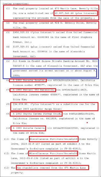 ▲ 2013년 5월 23일 연방법원의 김경준재산 양도명령