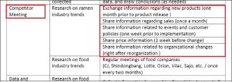 ▲ 김봉훈 삼양식품 영업본부장이 지난 2010년 4월 15일 공정위에 제출한 자술서 - 라면4사와의 정보교환 내용이 자세히 기재돼 있다.