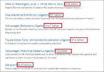 ▲ 하겐스 버만은 집단소송을 통해 수천억달러, 수백억달러의 승소판결을 이끌어 냈다.