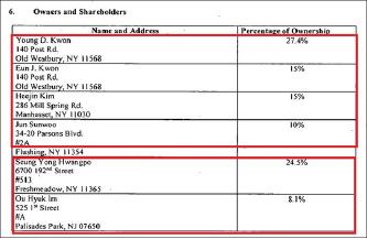 ▲ 뉴욕라디오코리아 지분현황 - 최대주주인 권영대사장 및 최대주주 특수관계자 지분이 67.4%를 차지했다.