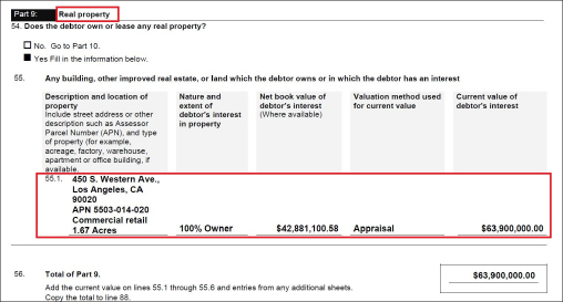 ▲ 가주마켓은 부동산 감정가가 6390만달러라고 밝혔다