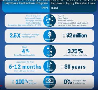 ▲ 고용보장대출 및 경제피해재난대출 비교