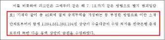 ▲ 한국법원 판결문 - 정씨는 이란으로 부터 1조948억원을 수출대금조로 송금받았다