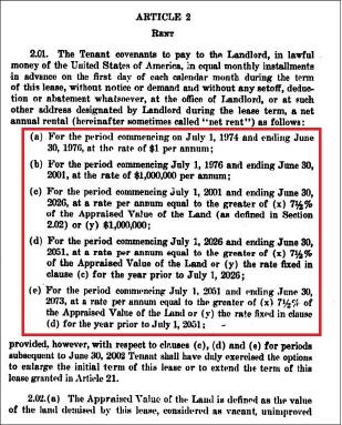 ▲ 천주교 뉴욕대교구는 지난 1974년 뉴욕팰리스호텔측과 호텔부지를 99년간 임대하는 데 합의했다.