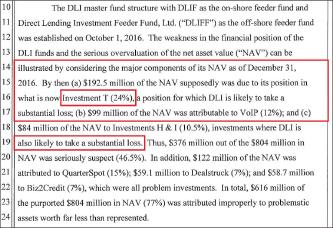 ▲ 다이렉트렌딩 법정관리인 4차보고서 15페이지 - 법정관리인은 실사결과 2016년 12월 31일 기준 전체투자금의 24%인 1억9250만달러를 투자한 T프로젝트를 실질적으로 손실이 초래된 펀드의 첫번째 사례로 언급했으며, 장씨는 2017년 12월이후 바로 이 펀드에 1억2400만달러를 투자하게 된다