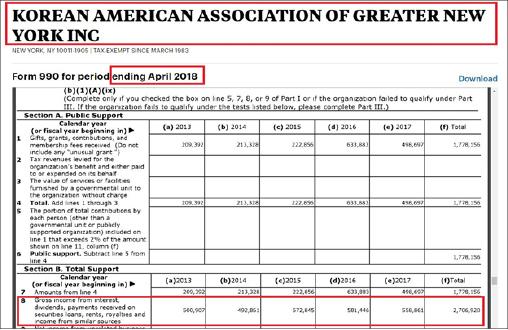▲ 뉴욕한인회가 지난해 3월 15일 연방국세청에 보고한 2017년 5월1일부터 2018년 4월 1일까지의 세금보고서에 따르면, 2013년부터 2017년까지 매년 평균 55만달러상당의 렌트수입을 올린 것으로 확인됐다.