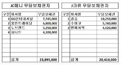 한국기업리스트