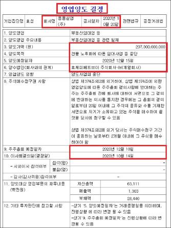 ▲  동륭실업, 2020년 10월 20일 영업양도결정 공시