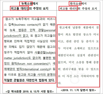 ▲ 일진측은 지난 2019년 8월 13일 뉴욕법원에서는 한국법원에 재판관할권이 있다고 주장한 반면, 2019년 11월 1일 한국법원에서는 미국법원에 재판관할권이 있다는 정반대의 주장을 펼쳤다.