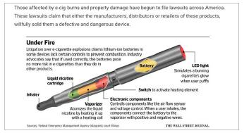▲ 전자담배의 구조 [출처 월스트릿저널]
